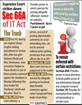 sec66a act images