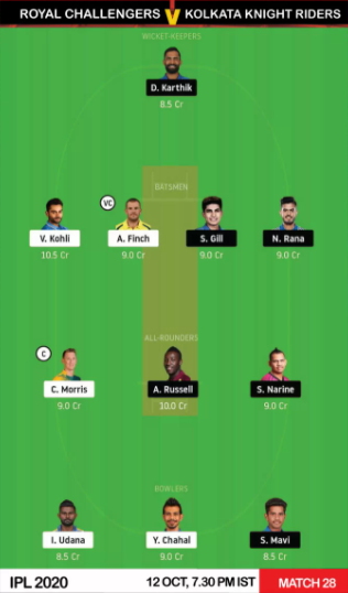 Dream11 Team image Royal Challengers Bangalore vs Kolkata Knight Riders