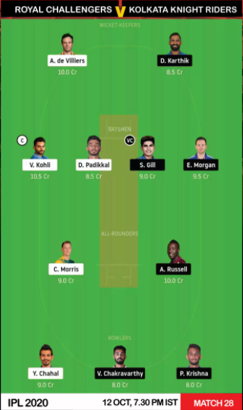 Royal Challengers Bangalore vs Kolkata Knight Riders Dream11 image for today match